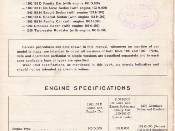 Fiat 1100 - 1100/103 - 1200 (1)